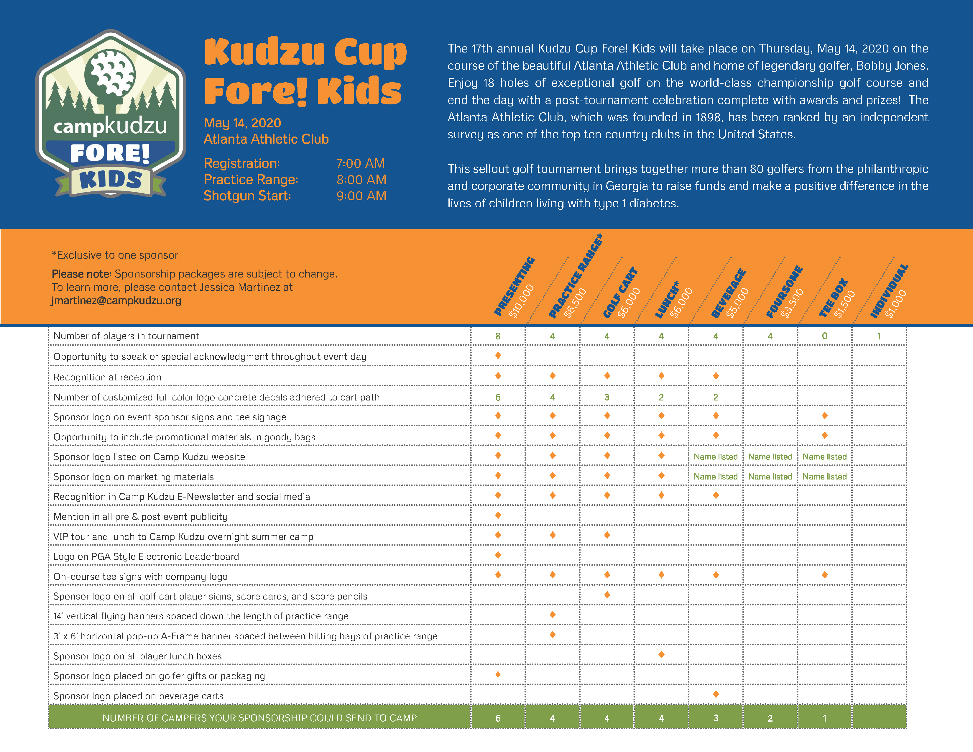 Image with information on Sponsorship levels for Kudzu Cup Fore! Kids