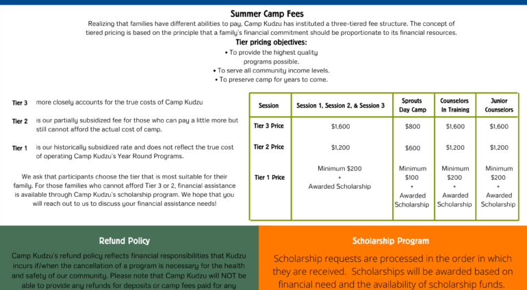 2021 Updated Fee Structure